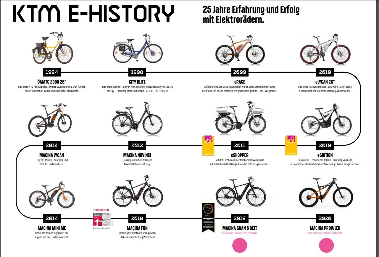 storia delle biciclette elettriche ktm