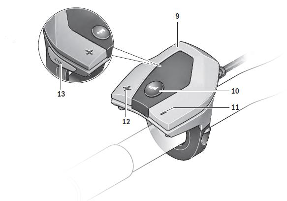 Schema del comando remoto di Bosch Intuvia