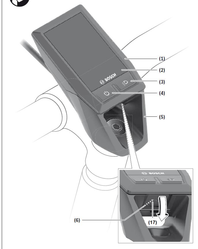 ciclocomputer Kyox e supporto